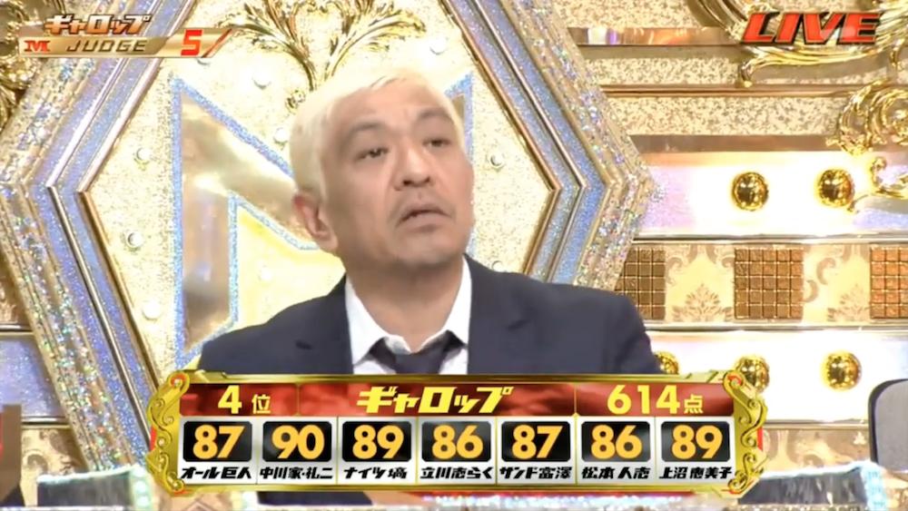 M-1 松ちゃん コメント